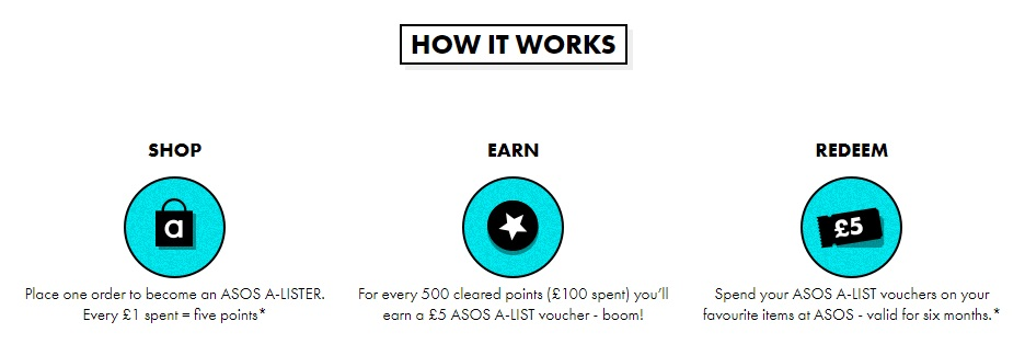 ASOS A-List how it works
